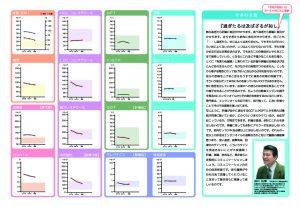 メタボリックシンドローム&生活習慣病検査結果シート裏面