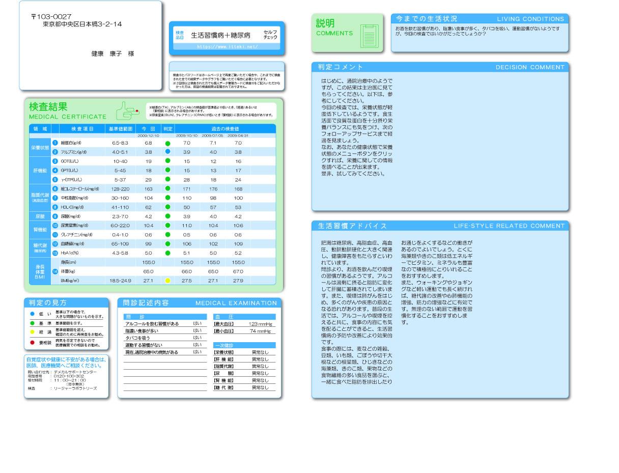 デメカルの検査結果について | 血液検査キット.jp